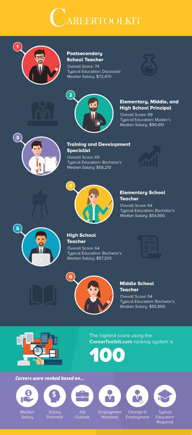 top-education-600w