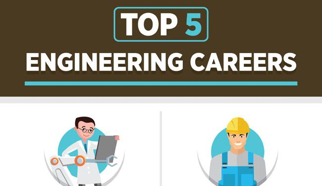 top-engineering-featured
