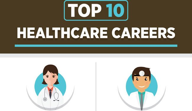 top-healthcare-featured